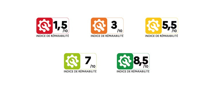indice de reparabilite exemples